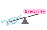 専門卒と大学卒の格差